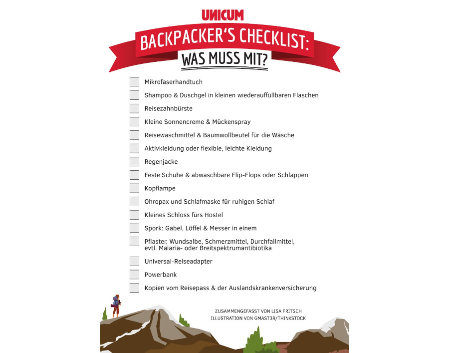 Backpacker Checkliste
